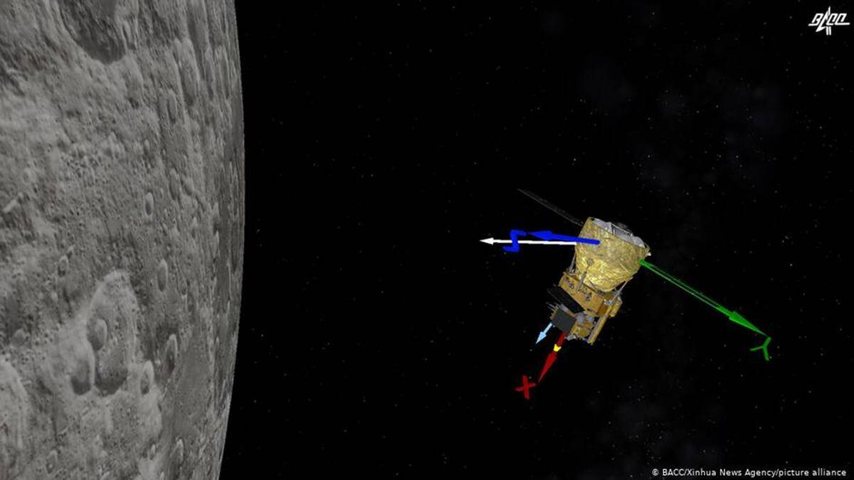 China's Chang'e 5 lands on the moon