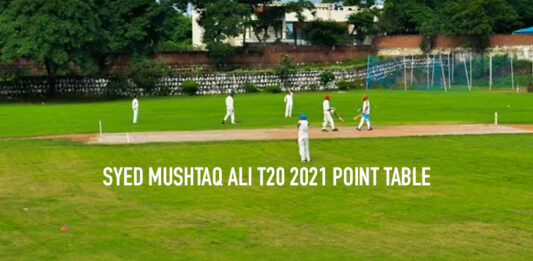 Syed Mushtaq Ali T20 2021 Point Table, matches, wins, losses, LIVE Streaming , LIVE Score