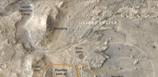 The Geological Highlights NASA's Perseverance Rover Will Explore On Mars